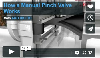 How a Manual Pinch Valve Works